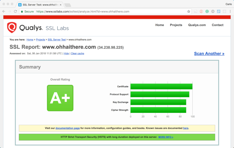 Get an A+ Rating on SSLLabs - How to Set Up Free SSL Certificates from Let's Encrypt using Docker and Nginx